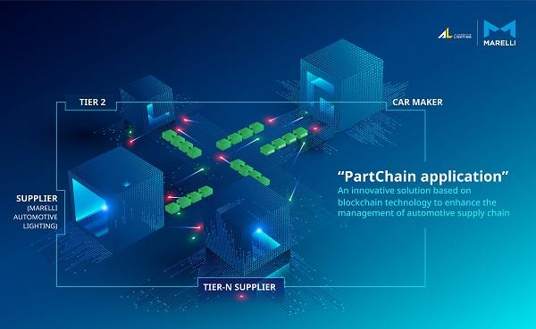 """Marelli introduce gestione  della supply chain automotive tramite tecnologia  """"Blockchain"""""""