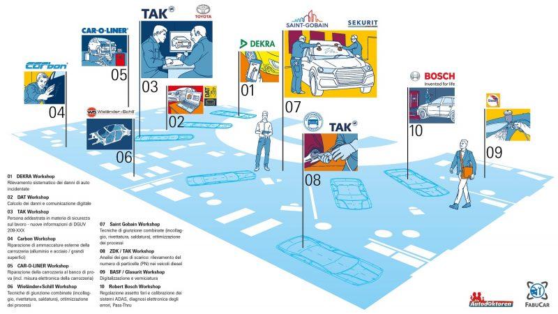 Automechanika Frankfurt 2021 punta sull'incontro personale e sulla comunicazione digitale