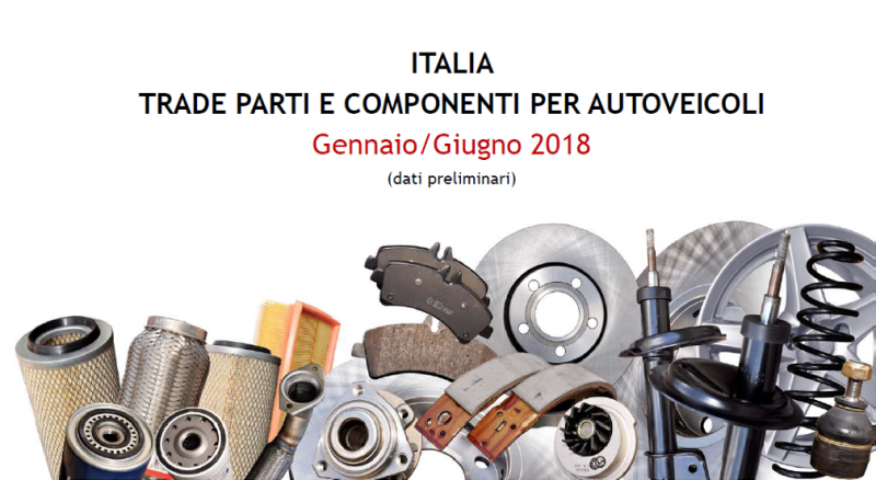 Accelera l'export della compoentistica automotive italiana