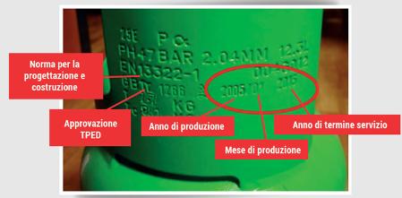 Gas refrigeranti e importazioni illegali: l'informativa di ADIRA