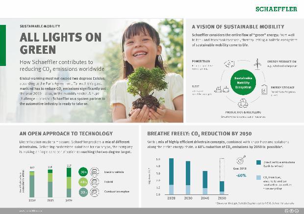 La tecnologia Schaeffler in mostra all' IAA 2019